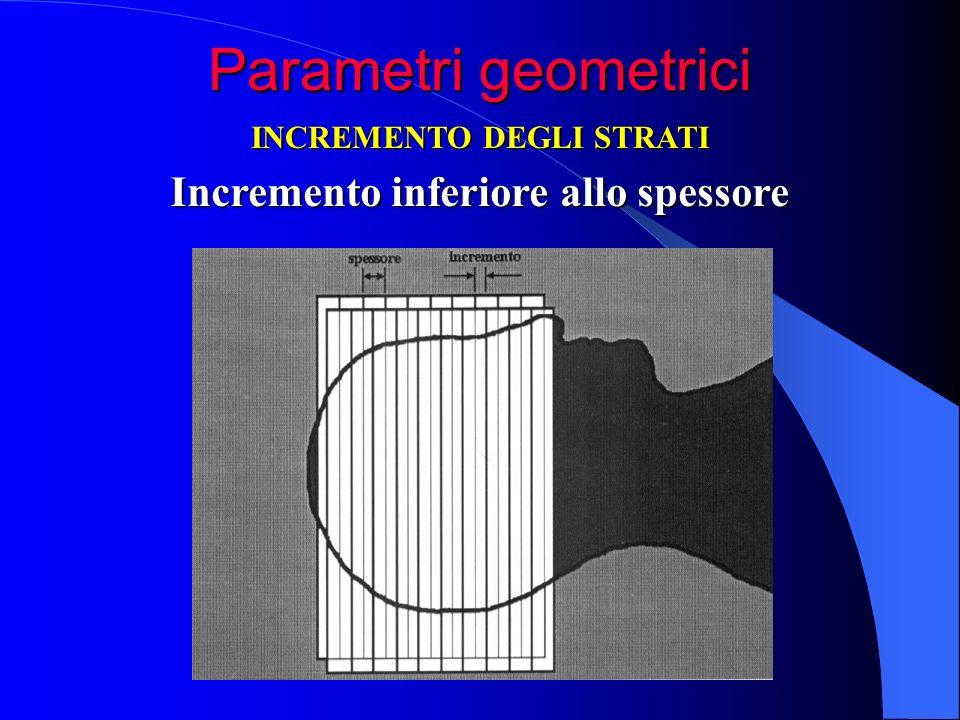 Parametri geometrici Incremento inferiore allo spessore INCREMENTO DEGLI STRATI