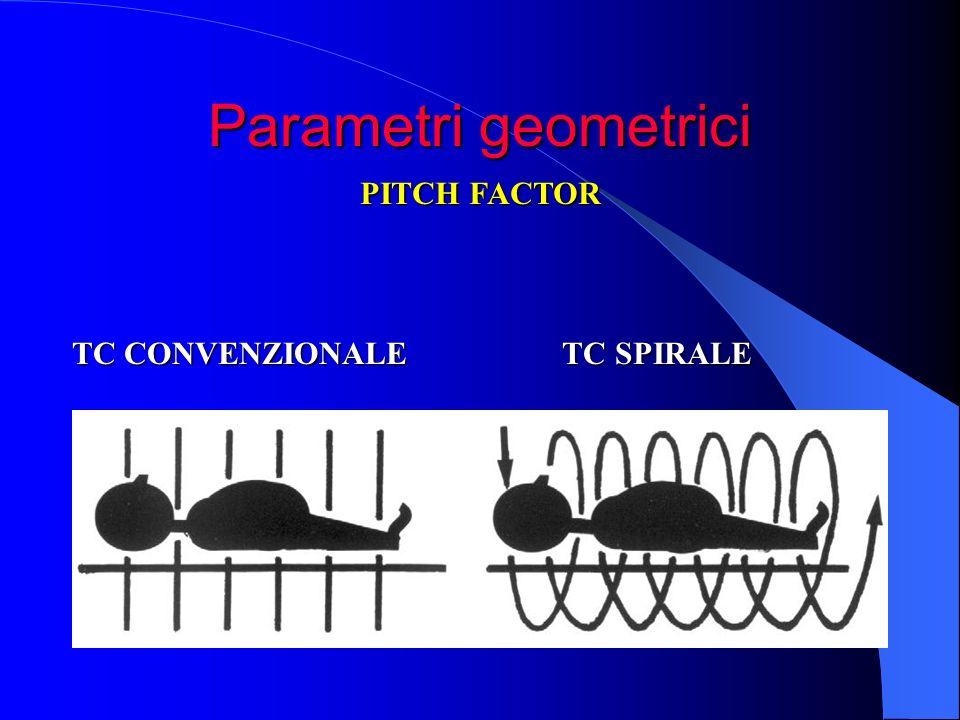Parametri geometrici TC CONVENZIONALE TC SPIRALE PITCH FACTOR