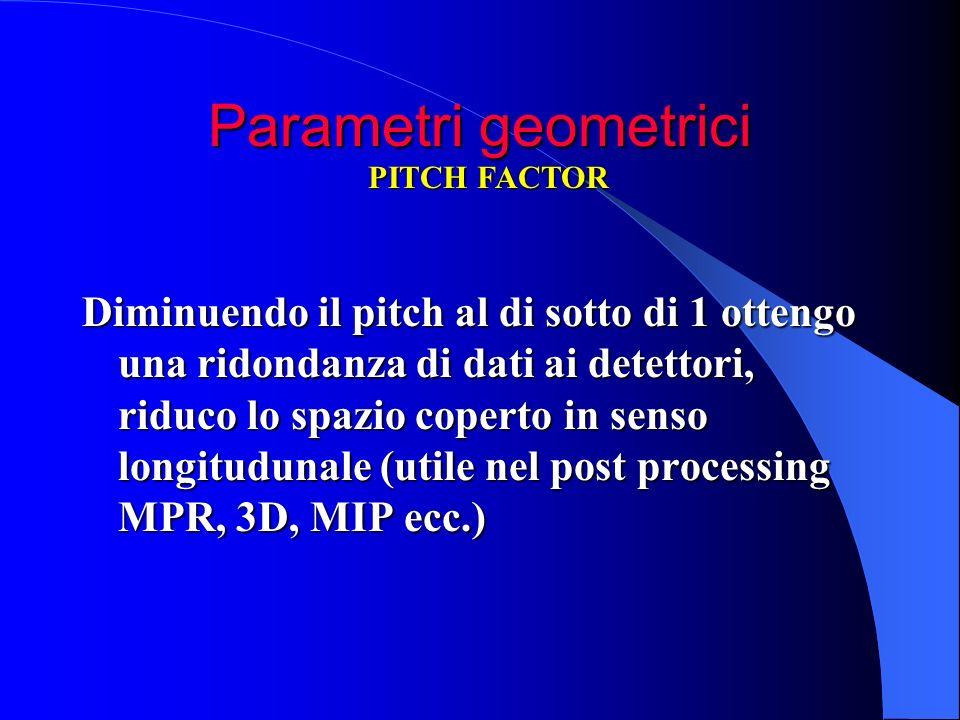 Parametri geometrici Diminuendo il pitch al di sotto di 1 ottengo una ridondanza di dati ai detettori, riduco lo spazio coperto in senso longitudunale