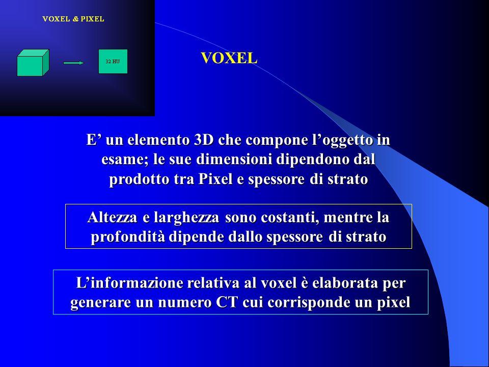 E un elemento 3D che compone loggetto in esame; le sue dimensioni dipendono dal prodotto tra Pixel e spessore di strato VOXEL Altezza e larghezza sono