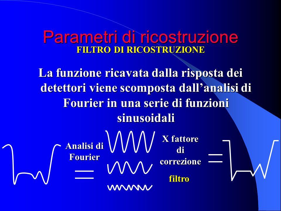Parametri di ricostruzione La funzione ricavata dalla risposta dei detettori viene scomposta dallanalisi di Fourier in una serie di funzioni sinusoida
