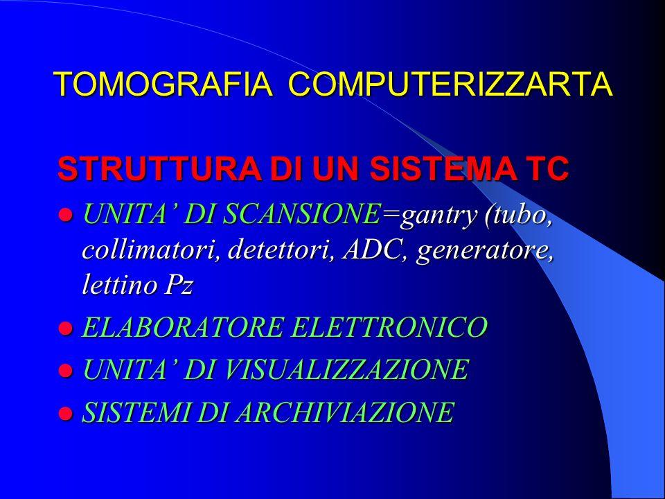 TOMOGRAFIA COMPUTERIZZATA Tubo RX Unità di scansione Detettori ConvertitoreAnalogico/digitaleElaboratoreelettronico Archiviazione Monitor di visualizzazione Sistemi di stampa dellimmagine