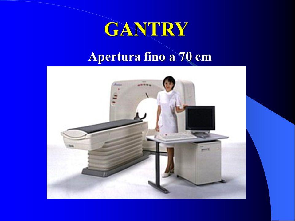 Tilt Gantry fino a +/- 30°