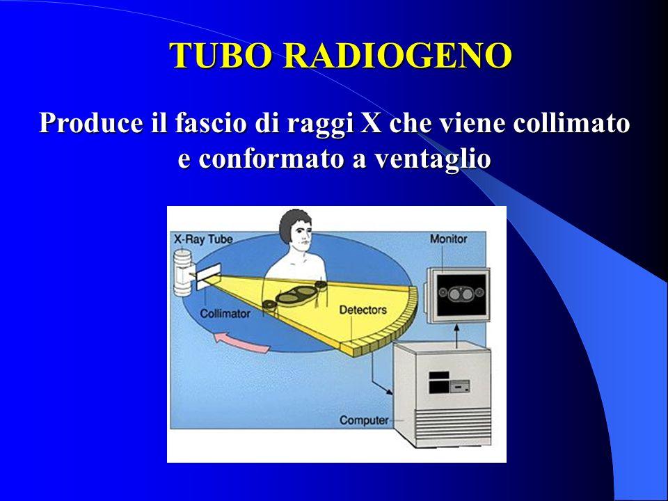 TOMOGRAFIA COMPUTERIZZATA TUBO RADIOGENO Fascio Rx a pennello con anodo fisso (I Gen.) - a ventaglio fino a 50° con anodo rotante (oggi) Fascio Rx a pennello con anodo fisso (I Gen.) - a ventaglio fino a 50° con anodo rotante (oggi) Elevata capacità termica (5 MHU) Elevata capacità termica (5 MHU) Elevata capacità di dissipazione (0,9 MHU/minuto) Elevata capacità di dissipazione (0,9 MHU/minuto) I e II Gen.