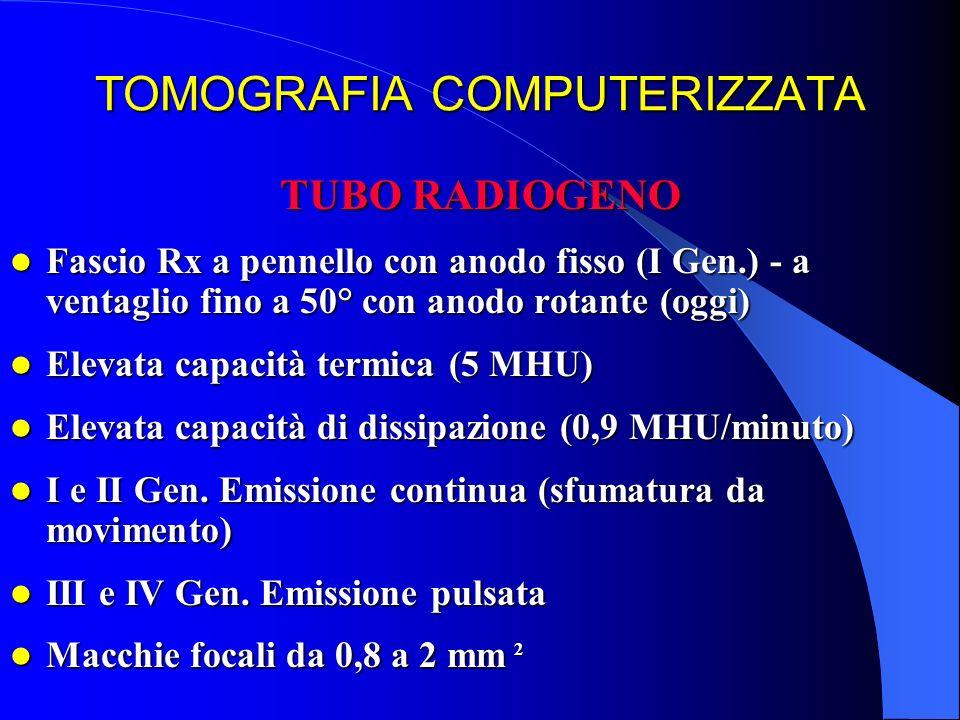 COLLIMATORI Collimatori posti a due livelli : - Tube Collimators - Detectors Collimators La collimazione: - riduce la dose inutile - riduce la dose inutile - riduce sfumatura da radiazione diffusa - riduce sfumatura da radiazione diffusa - predetermina lo spessore di strato - predetermina lo spessore di strato Cosa cè nel Gantry: - Generatore Tubo Radiogeno - Tubo Radiogeno - Collimatori - Detettori - Data Acquisition System - Slip-Ring