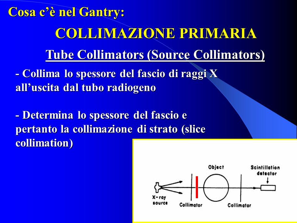 Cosa cè nel Gantry: COLLIMAZIONE SECONDARIA Detector Collimators Collima lo spessore del fascio di raggi X dopo lattraversamento del paziente e prima dellingresso nel detettore - Collima lo spessore del fascio di raggi X dopo lattraversamento del paziente e prima dellingresso nel detettore - E una regolazione più fine