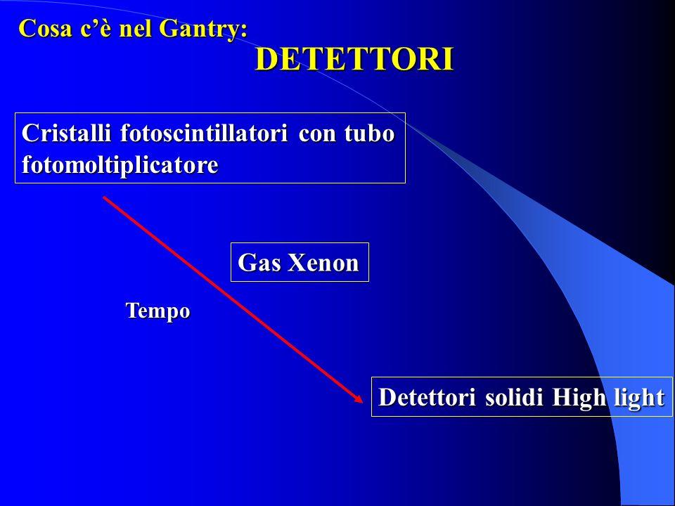 Cosa cè nel Gantry: DETETTORI Tempo Cristalli fotoscintillatori con tubo fotomoltiplicatore Gas Xenon Detettori solidi High light