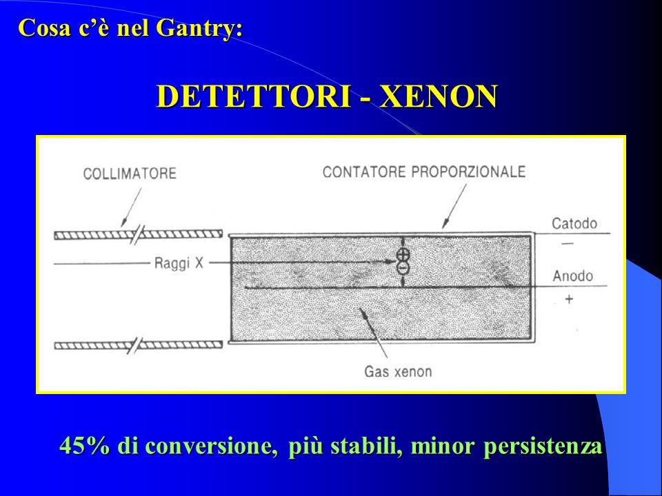 DETETTORI Cosa cè nel Gantry: Detettori ceramici tipo Ultrafast richiedono il 30% di dose in meno rispetto ai detettori allo Xenon in grado di effettuare il campionamento ogni msec.