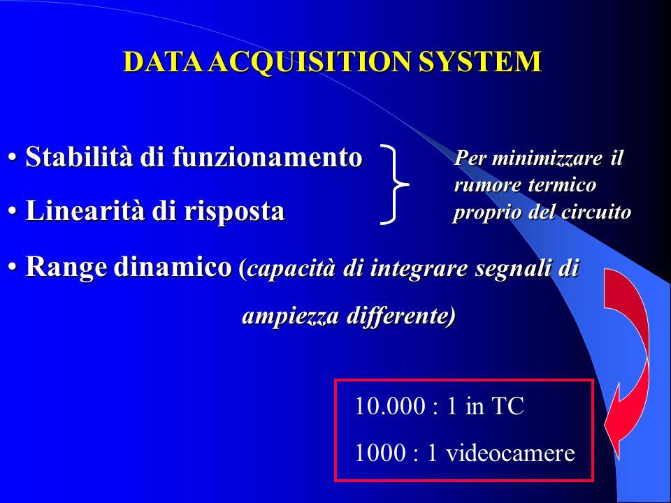 DATA ACQUISITION SYSTEM Stabilità di funzionamento Stabilità di funzionamento Linearità di risposta Linearità di risposta Range dinamico (capacità di