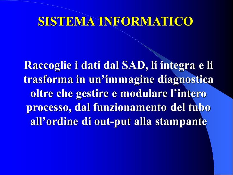 SISTEMA INFORMATICO Raccoglie i dati dal SAD, li integra e li trasforma in unimmagine diagnostica oltre che gestire e modulare lintero processo, dal f