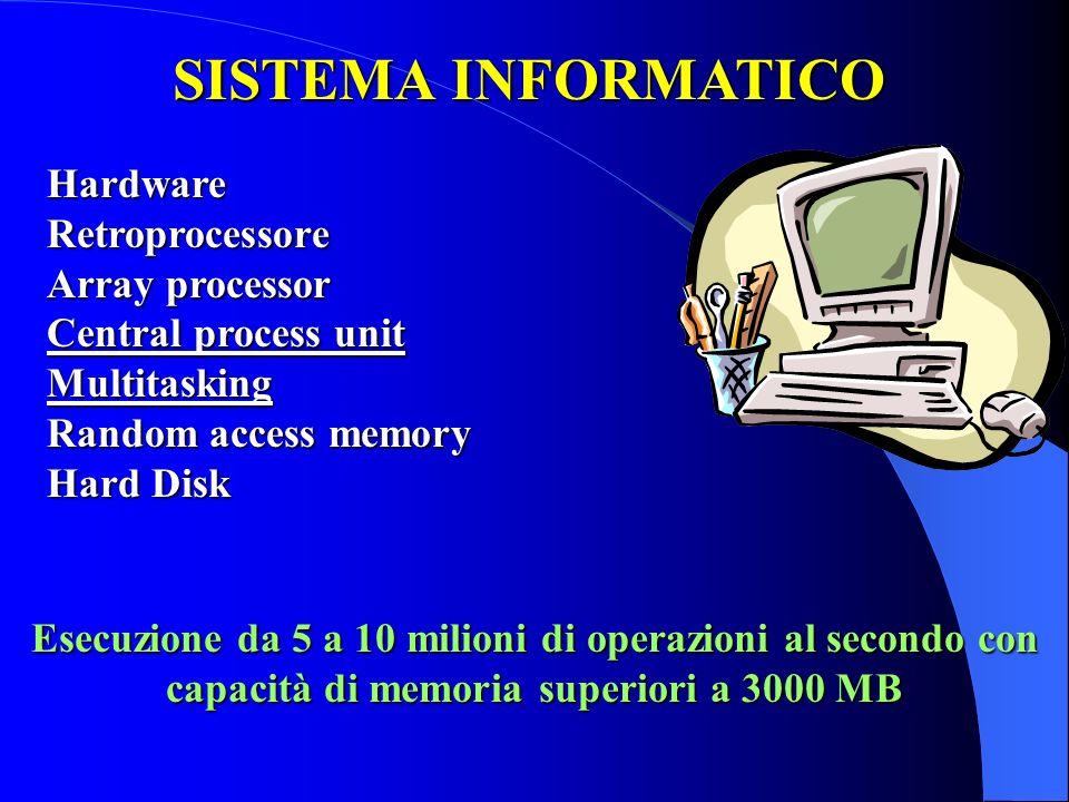 SISTEMA INFORMATICO HardwareRetroprocessore Array processor Central process unit Multitasking Random access memory Hard Disk Esecuzione da 5 a 10 mili