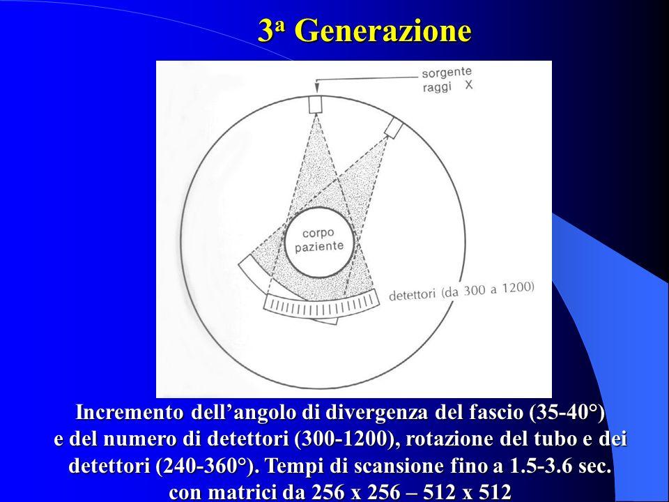3 a Generazione Incremento dellangolo di divergenza del fascio (35-40°) e del numero di detettori (300-1200), rotazione del tubo e dei detettori (240-