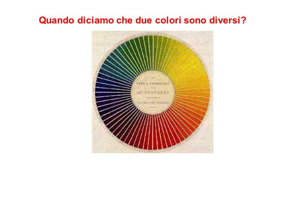 Quando diciamo che due colori sono diversi?