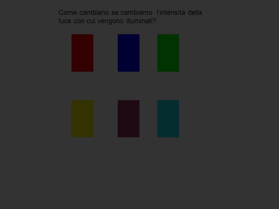 I colori hanno diversa intensità (Lintensità della luce cala= Schermo nero di trasparenza decrescente