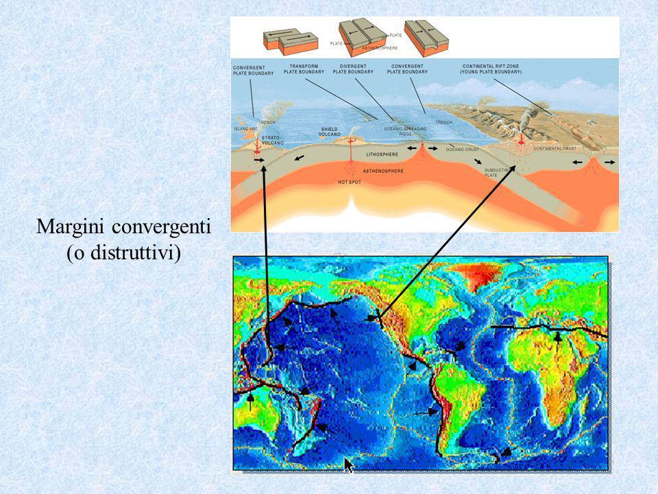 Generalizzando si può dire che lattività di un vulcano può essere suddivisa in due tipologie: Esplosiva - Esplosiva (pliniana e/o freatomagmatica) - Effusiva - Effusiva (hawaiiana e/o stromboliana)