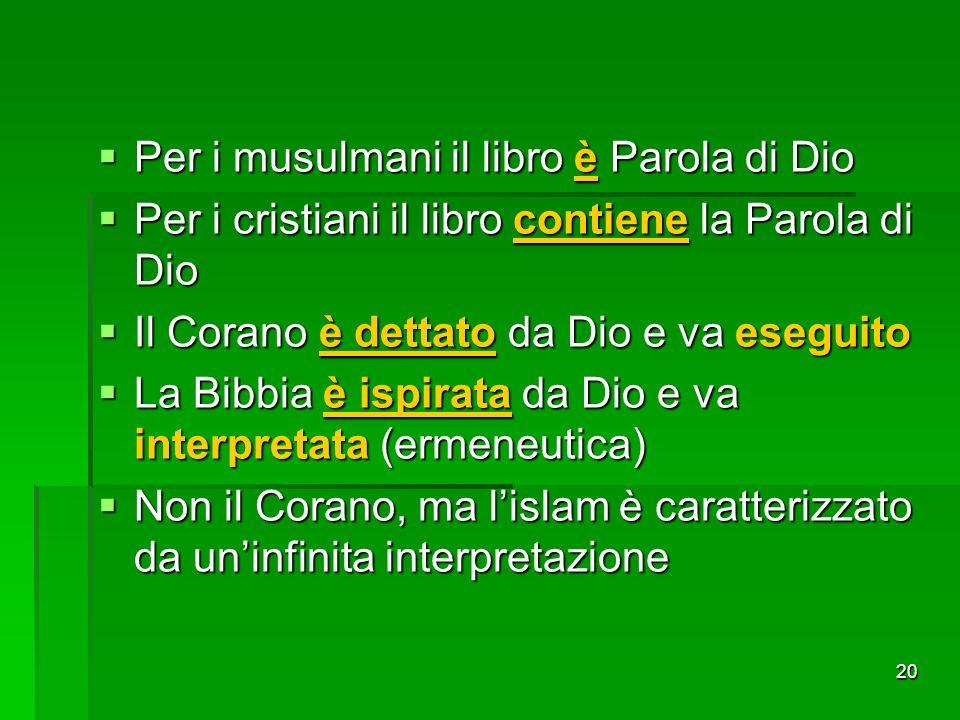 20 Per i musulmani il libro è Parola di Dio Per i musulmani il libro è Parola di Dio Per i cristiani il libro contiene la Parola di Dio Per i cristian