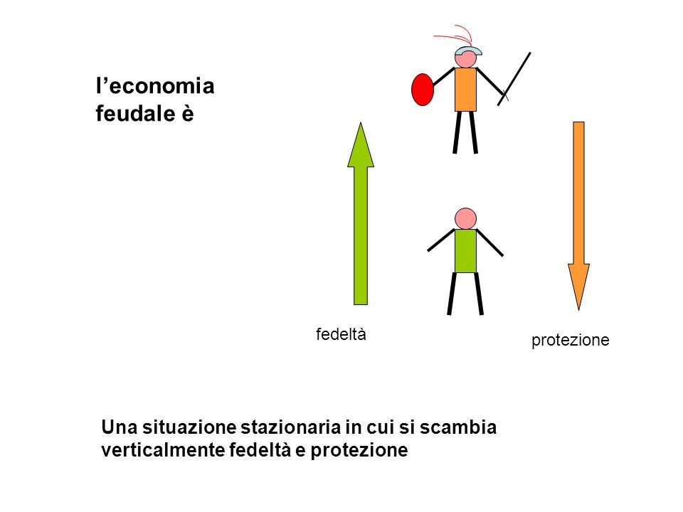 leconomia feudale è fedeltà protezione Una situazione stazionaria in cui si scambia verticalmente fedeltà e protezione