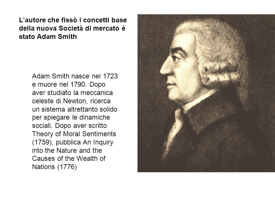 Lautore che fissò i concetti base della nuova Società di mercato è stato Adam Smith Adam Smith nasce nel 1723 e muore nel 1790. Dopo aver studiato la