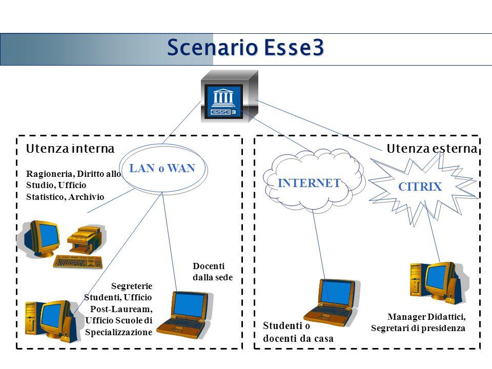 Scenario Esse3 Utenza interna Ragioneria, Diritto allo Studio, Ufficio Statistico, Archivio Segreterie Studenti, Ufficio Post-Lauream, Ufficio Scuole