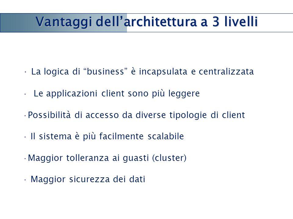 · La logica di business è incapsulata e centralizzata · Le applicazioni client sono più leggere · Possibilità di accesso da diverse tipologie di clien