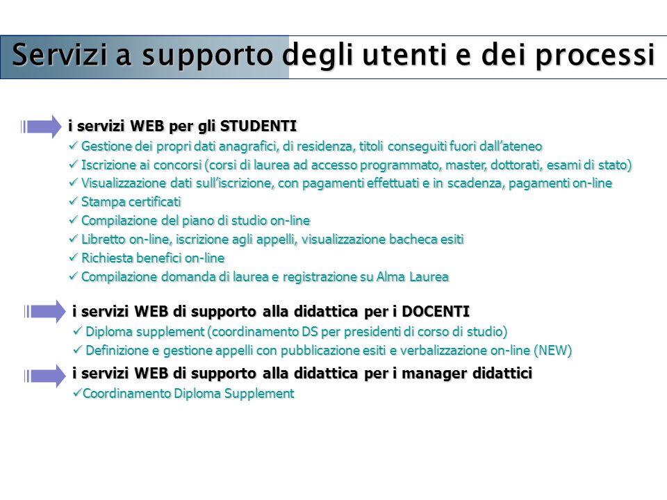 i servizi WEB per gli STUDENTI Gestione dei propri dati anagrafici, di residenza, titoli conseguiti fuori dallateneo Gestione dei propri dati anagrafi