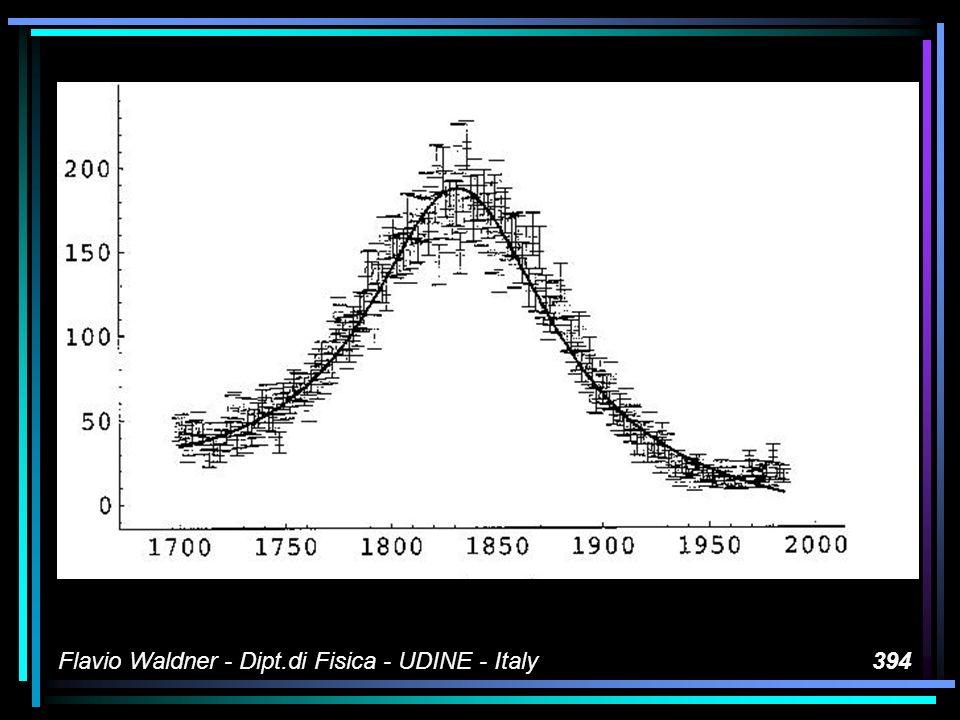 Flavio Waldner - Dipt.di Fisica - UDINE - Italy394