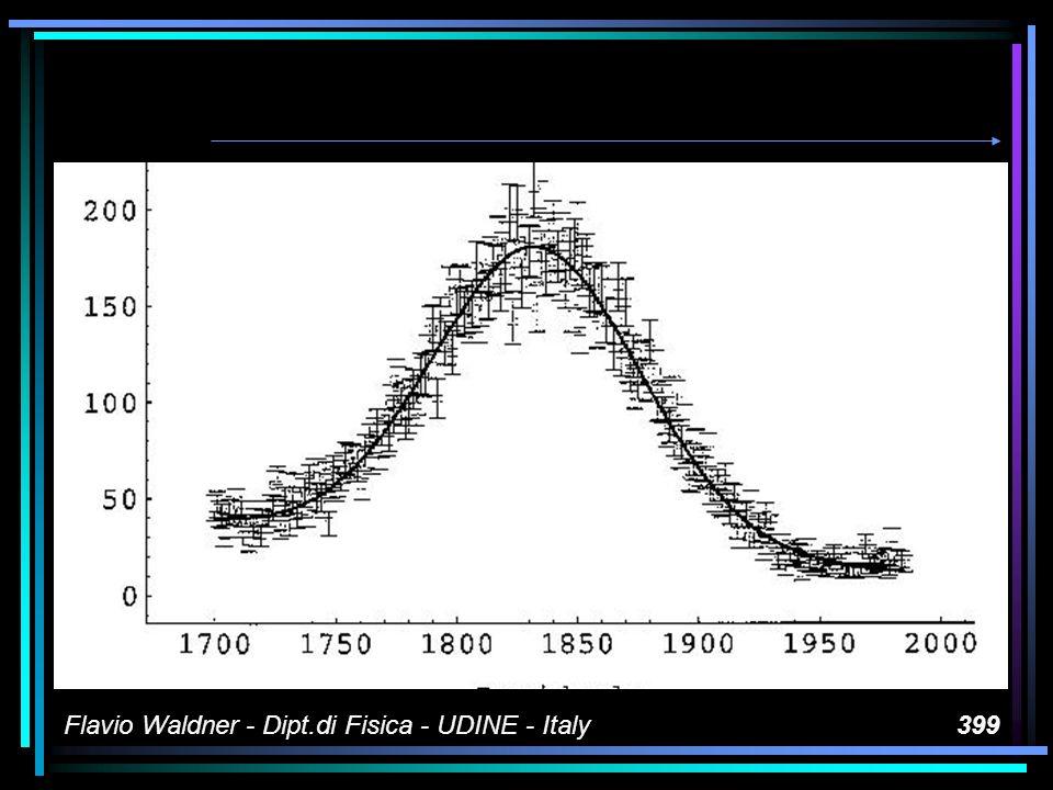Flavio Waldner - Dipt.di Fisica - UDINE - Italy399