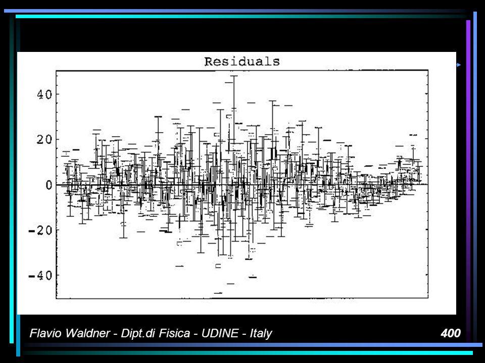 Flavio Waldner - Dipt.di Fisica - UDINE - Italy400