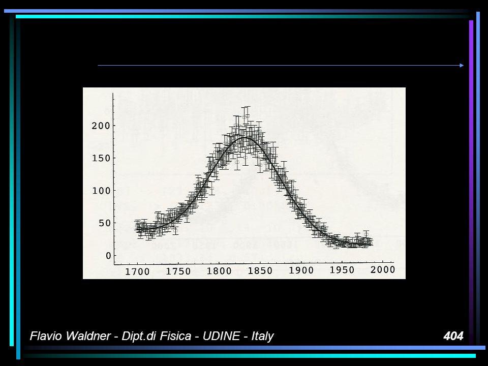 Flavio Waldner - Dipt.di Fisica - UDINE - Italy404