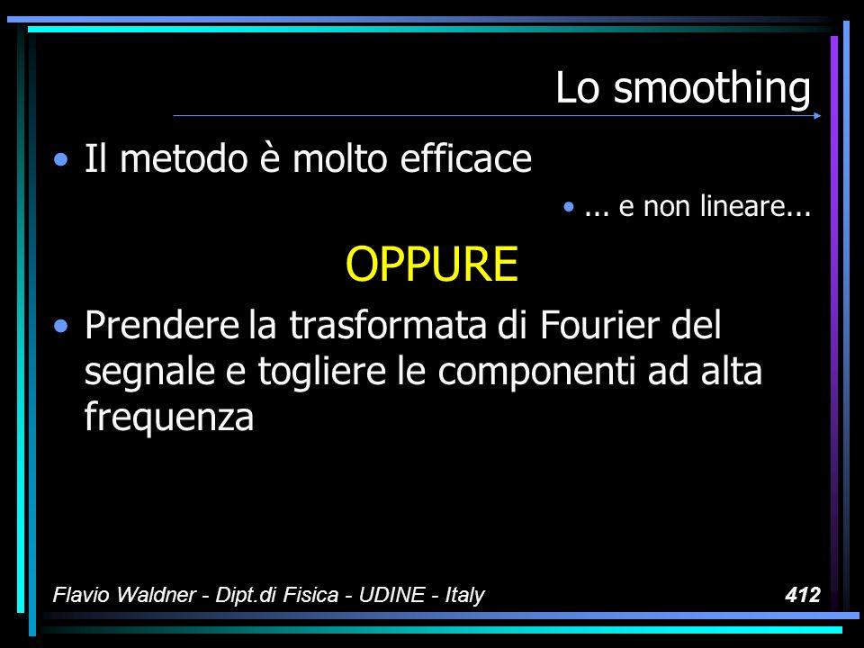 Flavio Waldner - Dipt.di Fisica - UDINE - Italy412 Lo smoothing Il metodo è molto efficace...