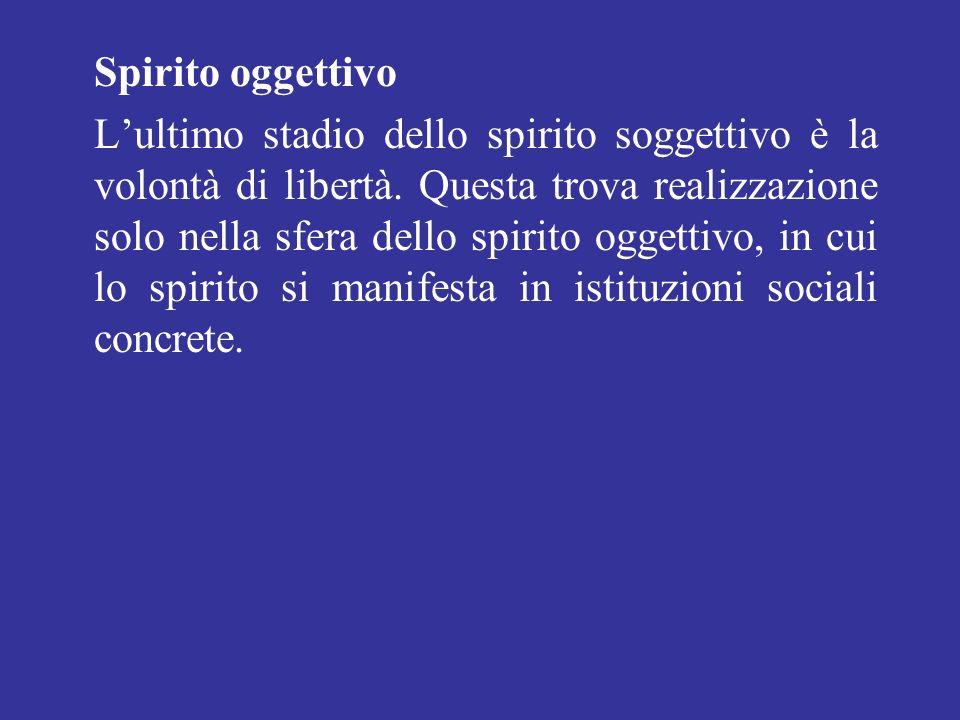 Spirito oggettivo Lultimo stadio dello spirito soggettivo è la volontà di libertà. Questa trova realizzazione solo nella sfera dello spirito oggettivo