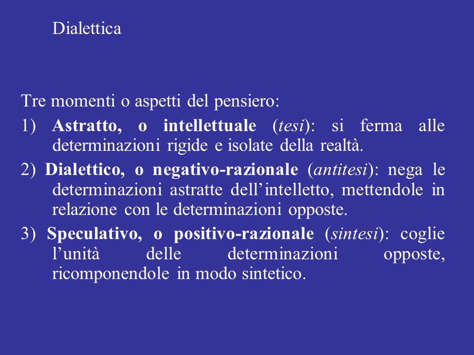 Dialettica Tre momenti o aspetti del pensiero: 1) Astratto, o intellettuale (tesi): si ferma alle determinazioni rigide e isolate della realtà. 2) Dia