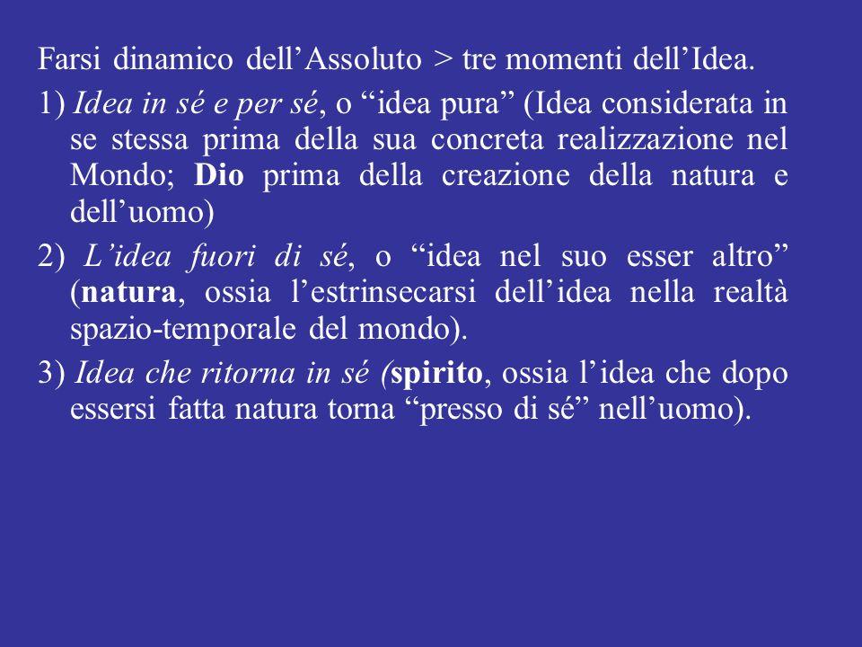 Farsi dinamico dellAssoluto > tre momenti dellIdea. 1) Idea in sé e per sé, o idea pura (Idea considerata in se stessa prima della sua concreta realiz