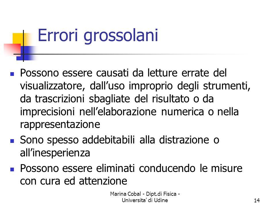 Marina Cobal - Dipt.di Fisica - Universita' di Udine14 Errori grossolani Possono essere causati da letture errate del visualizzatore, dalluso impropri