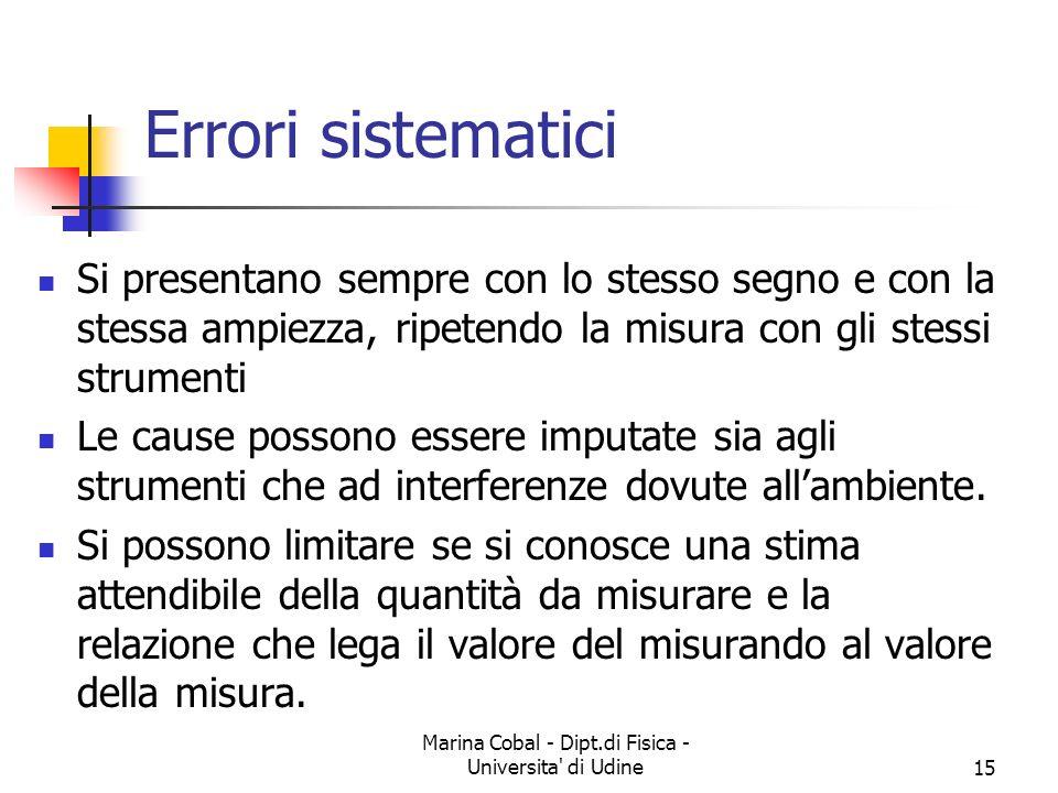 Marina Cobal - Dipt.di Fisica - Universita' di Udine15 Errori sistematici Si presentano sempre con lo stesso segno e con la stessa ampiezza, ripetendo