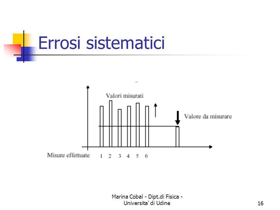 Marina Cobal - Dipt.di Fisica - Universita' di Udine16 Errosi sistematici