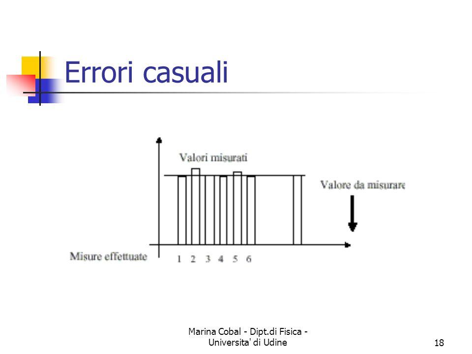 Marina Cobal - Dipt.di Fisica - Universita' di Udine18 Errori casuali