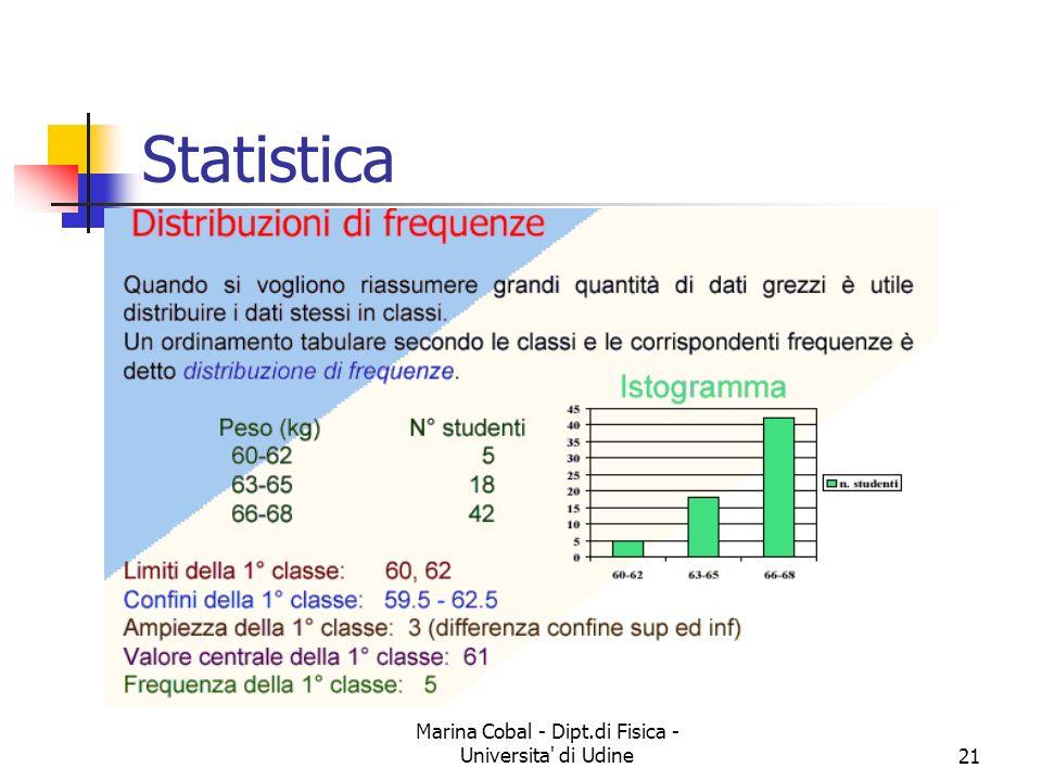 Marina Cobal - Dipt.di Fisica - Universita' di Udine21 Statistica