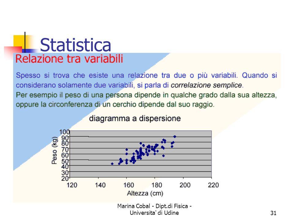 Marina Cobal - Dipt.di Fisica - Universita' di Udine31 Statistica