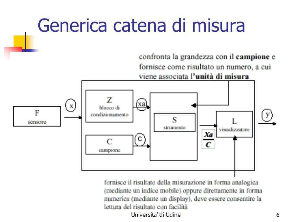 Marina Cobal - Dipt.di Fisica - Universita' di Udine6 Generica catena di misura