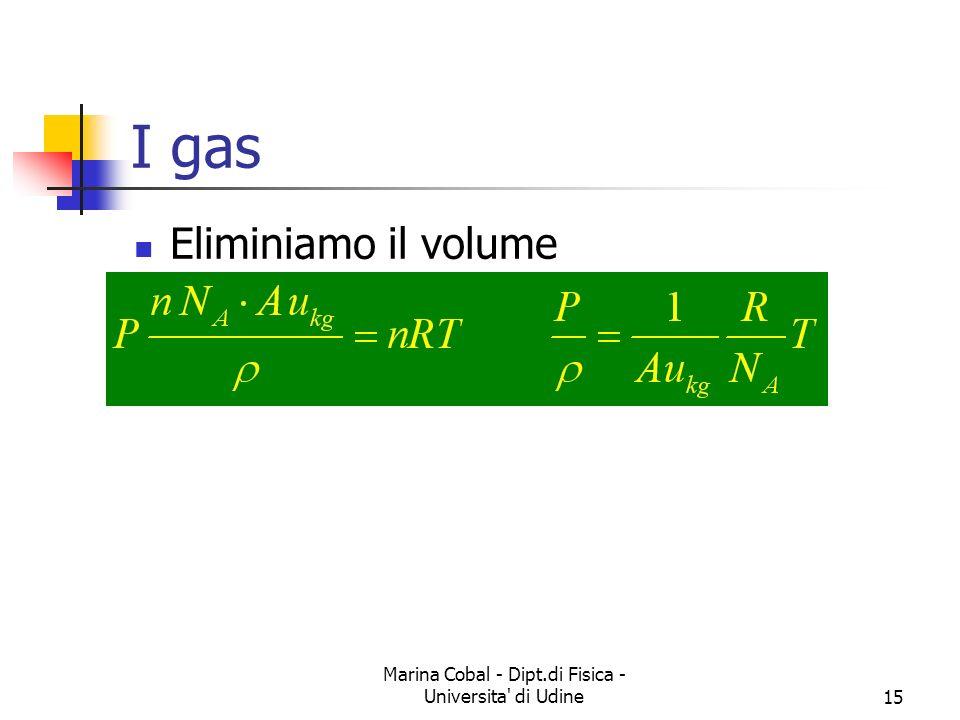 Marina Cobal - Dipt.di Fisica - Universita' di Udine15 I gas Eliminiamo il volume