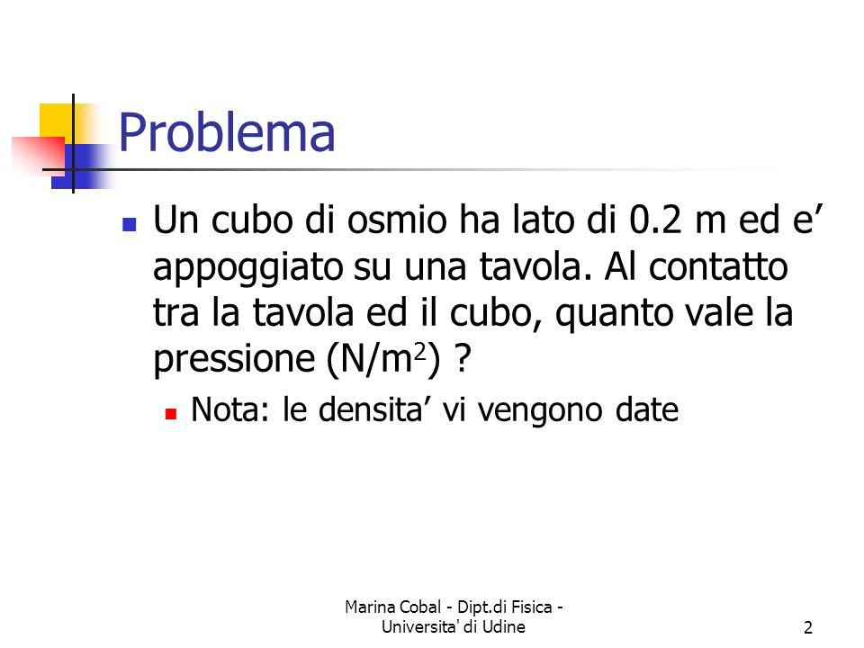 Marina Cobal - Dipt.di Fisica - Universita' di Udine2 Problema Un cubo di osmio ha lato di 0.2 m ed e appoggiato su una tavola. Al contatto tra la tav