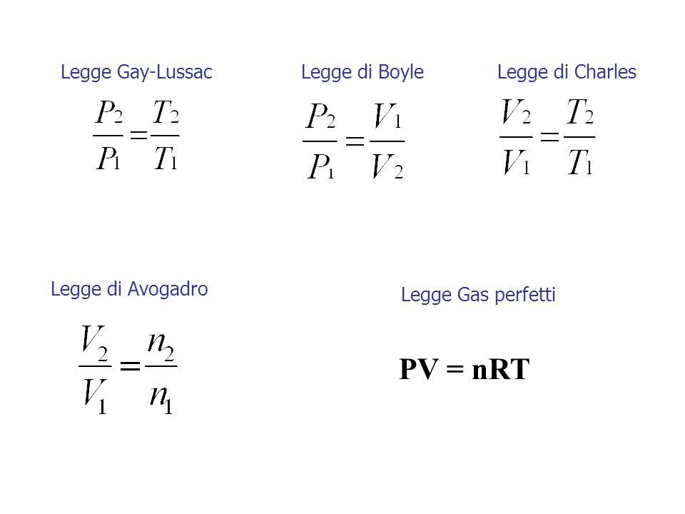 Legge Gay-LussacLegge di CharlesLegge di Boyle Legge di Avogadro PV = nRT Legge Gas perfetti