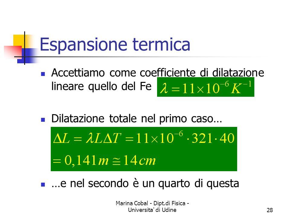 Marina Cobal - Dipt.di Fisica - Universita' di Udine28 Espansione termica Accettiamo come coefficiente di dilatazione lineare quello del Fe Dilatazion