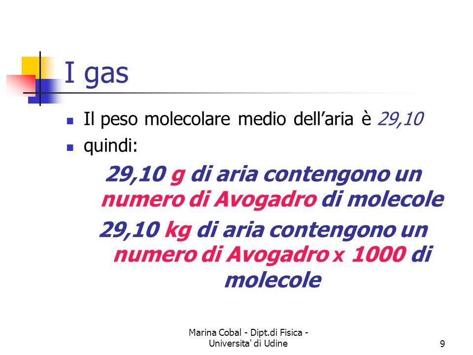 Marina Cobal - Dipt.di Fisica - Universita' di Udine9 I gas Il peso molecolare medio dellaria è 29,10 quindi: 29,10 g di aria contengono un numero di