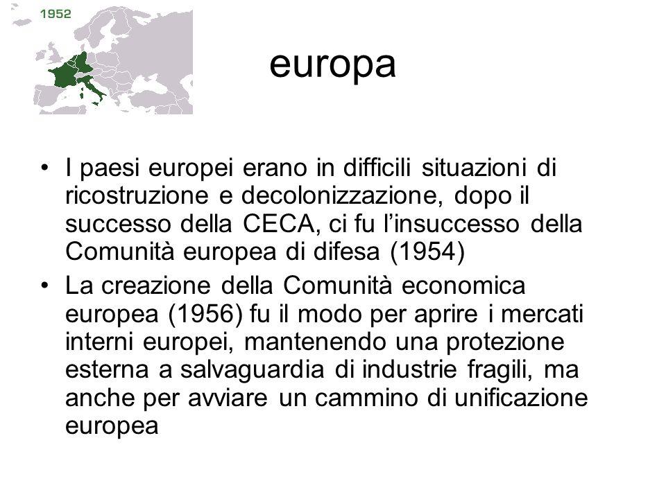europa I paesi europei erano in difficili situazioni di ricostruzione e decolonizzazione, dopo il successo della CECA, ci fu linsuccesso della Comunit