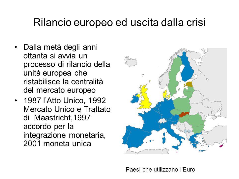 Rilancio europeo ed uscita dalla crisi Dalla metà degli anni ottanta si avvia un processo di rilancio della unità europea che ristabilisce la centrali