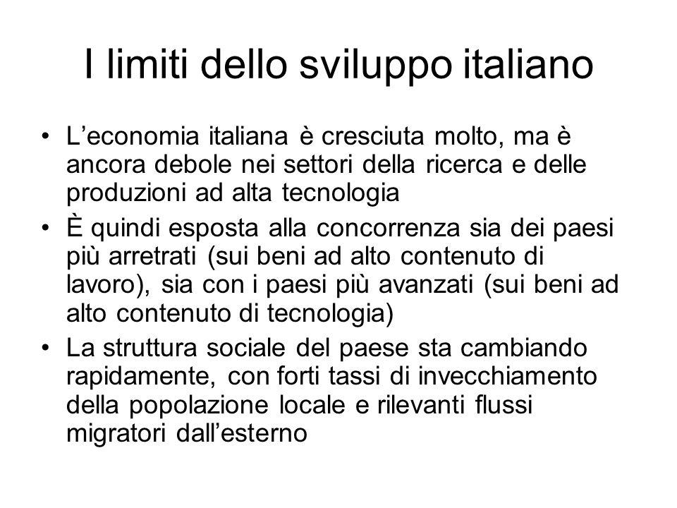 I limiti dello sviluppo italiano Leconomia italiana è cresciuta molto, ma è ancora debole nei settori della ricerca e delle produzioni ad alta tecnolo