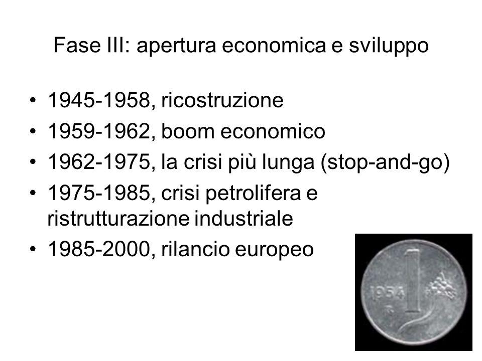 Fase III: apertura economica e sviluppo 1945-1958, ricostruzione 1959-1962, boom economico 1962-1975, la crisi più lunga (stop-and-go) 1975-1985, cris