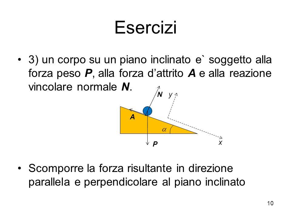 Esercizi 3) un corpo su un piano inclinato e` soggetto alla forza peso P, alla forza dattrito A e alla reazione vincolare normale N. Scomporre la forz